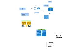 Copy of Copy of Revisão IX