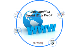 Copy of ¿Qué significa World Wide Web?