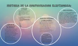 Copy of HISTORIA DE LA CONFIGURACION ELECTRONICA: