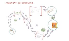 concepto de potenicia