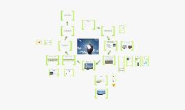 Copy of Solar Powerplants