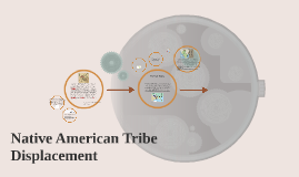 Native American Tribe Displacement