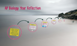 AP Biology: Year Reflection