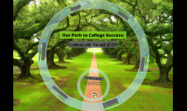 Copy of Our Path to College Success: GVSU