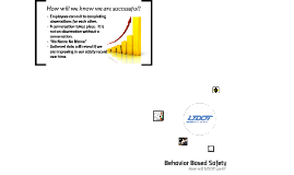 Copy of Behavior Based Safety