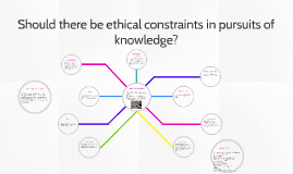 Should there be ethical constraints in pursuits of knowledge