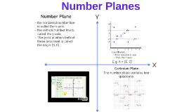 Number Planes