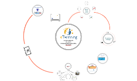 Copy of eTwinning Orléans-Tours