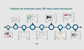 Timeline Fabiano de Andrade Lima - Versao 2