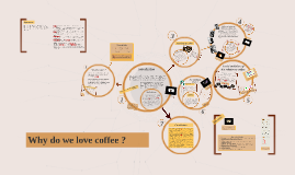 Copy of Why we love coffee.