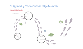 Copy of ORIGENES Y TECNICAS DE LA HIPOTERAPIA