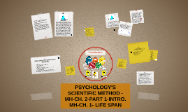 IP-PART 1 ++ -PSYCHOLOGY'S SCIENTIFIC METHOD
