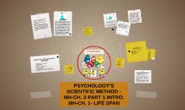 PSYCHOLOGY'S SCIENTIFIC METHOD- PART 1