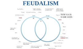 Feudalism Venn Diagram - Japan vs. Europe