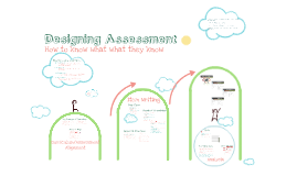 Designing Assessment for the Science Classroom