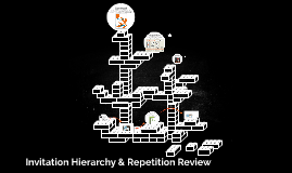 Invitation Visual Hierarchy