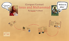 Jesus and Muhammad (Comparison/Contrast)