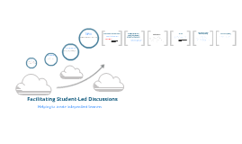 Copy of Facilitating Student-Led Discussions