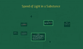 Speed of Light in a Substance