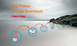 New France - A Brief History