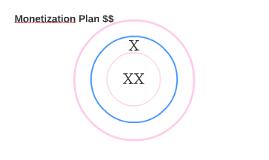 Monetisation Plan