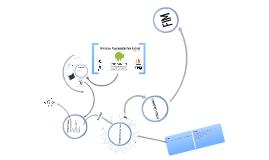 Copy of Apresentação Minicurso - Primeiro Encontro