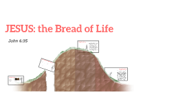 """I am the Bread of Life - Jesus Christ"""