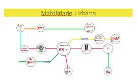 Copy of Mobilidade Urbana