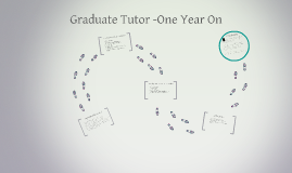 Graduate Tutor -One Year On