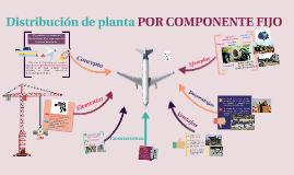 Copy of Distribución de planta Por Componente Fijo