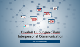 Eskalasi Hubungan Dalam Interpersonal Communication
