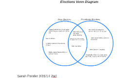 Marine ecosystem by sarah ponder on prezi elections venn diagram ccuart Gallery