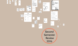 Second Semester Review 2016 US History