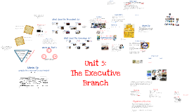 Unit 5:  Executive Branch