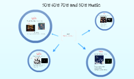Copy of Literature and Pop Culture 50's 60's 70's and 80's Music