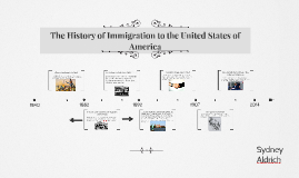 The History of Immigration to the United States of America