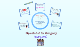 Specialists in Surgery