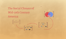Copy of The Social Climate of  Mid-19th Century America