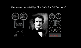 "Copy of Elements of Horror in Edgar Allan Poe's ""The Tell-Tale Heart"