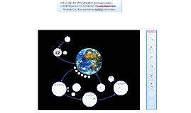 POSITION ET MOUVEMENT: quelques notions scientifiques pour la navigation et l'aérodynamique