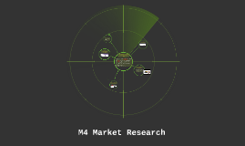 M4 Market Research
