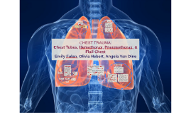 Copy of CHEST TRAUMA: