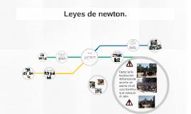 Copy of Leyes de newton.