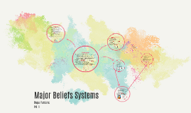 Major Beliefs Systems