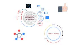 Copy of Realidad de la Micro Empresa en Honduras