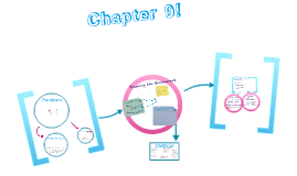 Copy of Chapter 9: Preparing the Environment