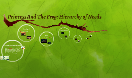 Princess And The Frog: Hierarchy of Needs