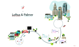 Loftus & Palmer