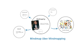 Mindmap über Mindmapping