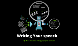 Writing Your Speech